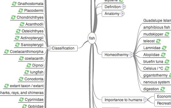 Wiki mindmap fish