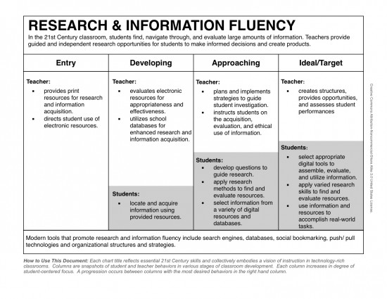research_info_fluency_bw