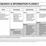 research_info_fluency_bw