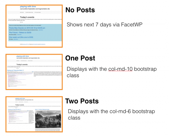 Views of layouts based on number of posts returned